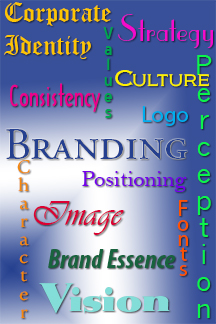 An image that describes words connected with branding
