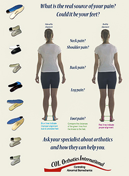 Orthotics Poster for foot doctor's offices